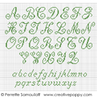 Adapt a Cross Stitch Alphabet to Fit Your Pattern