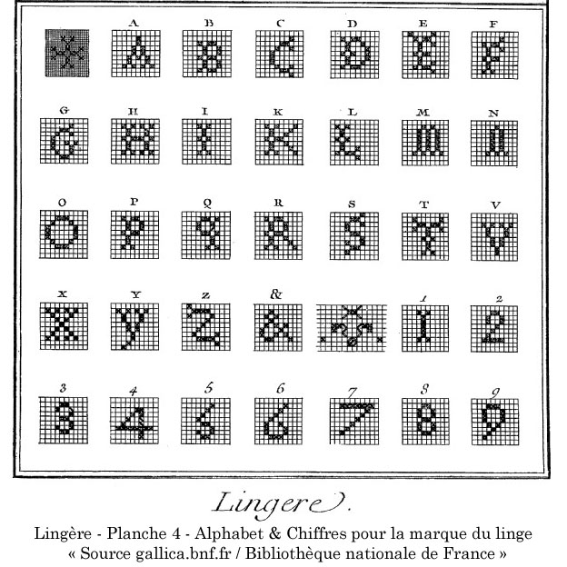 Linen maid's cross stitch alphabet - Diderot and d'Alembert's Encyclopaedia - 18th century