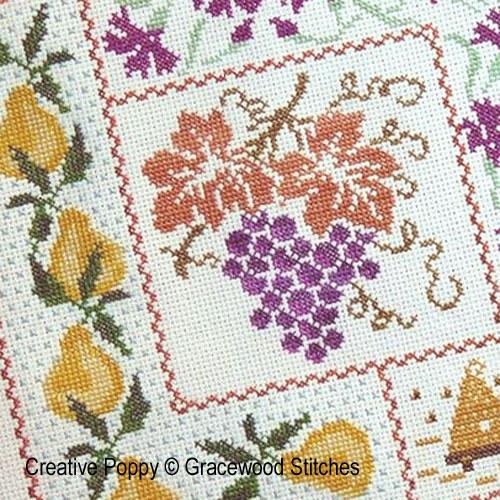 Fruit patterns to cross stitch